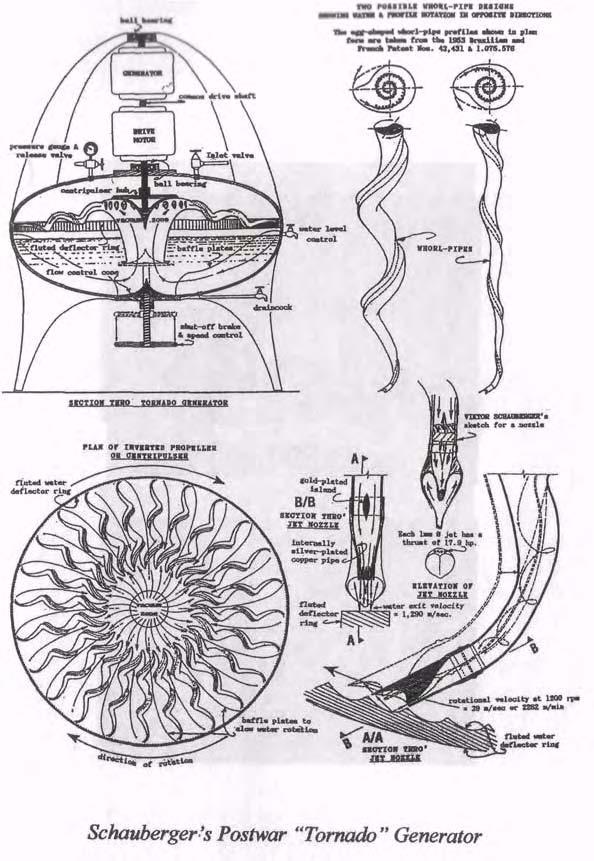 UFO-Universeller-Feld-Organisator-Viktor-Schauberger